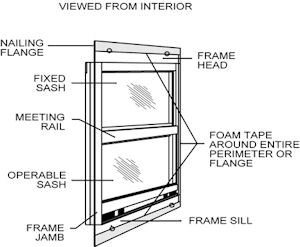 Note It Is Possible To Install The Storm Window Upside Down And Or Inside Out Which Will Cause Operate Incorrectly